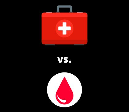 Should you purchase a first aid or bleeding control kit?