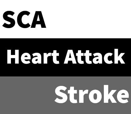 Signs and symptoms of heart attack, sudden cardiac arrest, and stroke
